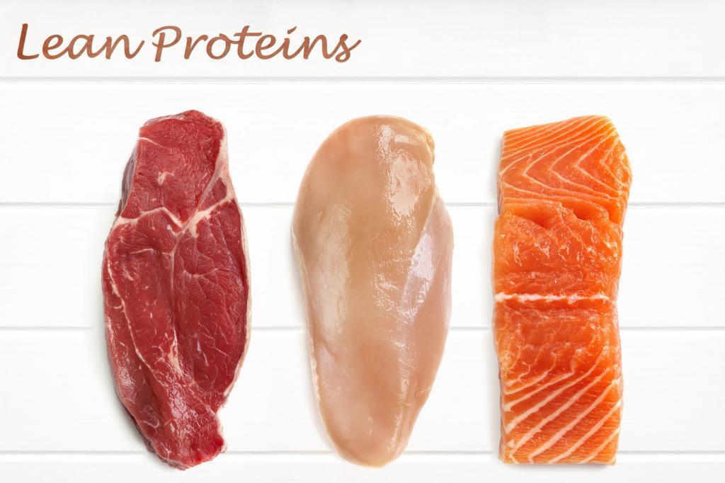 мясо и рыба с постным белком